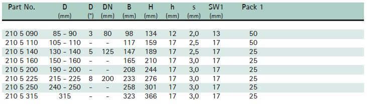 BIS Strut Clamps with Lining Size Chart