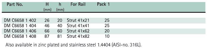 BIS Strut Cross Connectors Size Chart - Hira Walraven