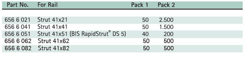 BIS Strut Rail End Caps (BUP1000) Size Chart - Hira Walraven