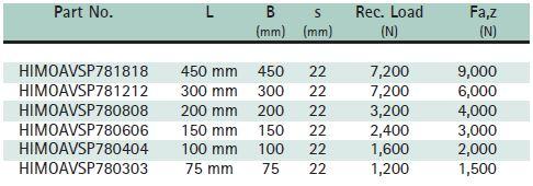 Cork Sandwich Pad Size Chart