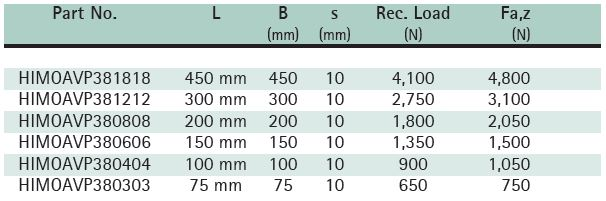 Ribbed Mounting Pad Size Chart