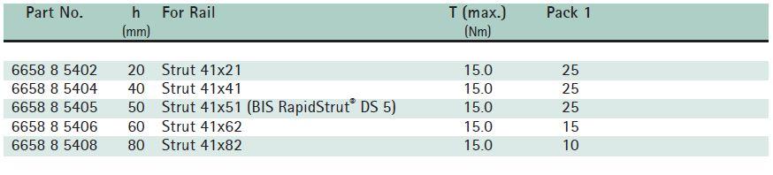 BIS RapidStrut® Cross Connectors G2 (BUP1000) Size Chart