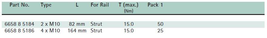 BIS RapidStrut® Rail Connectors G2 (BUP1000) Size Chart
