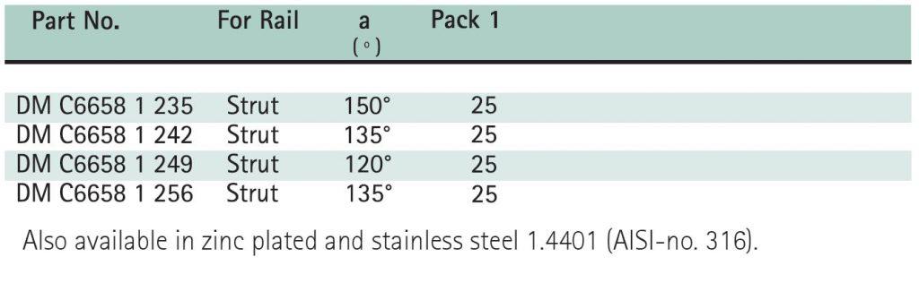BIS Strut Connectors 120°, 135°, 150° Size Chart