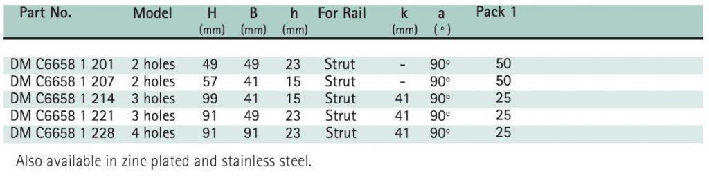 BIS Strut Connectors 90° (L-shape) Size Chart