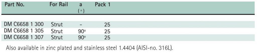 BIS Strut Connectors Size Chart