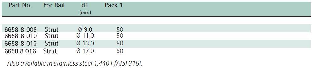 BIS Strut Washers - U-shaped (BUP1000) Size Chart