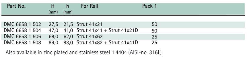 BIS Strut Z-Connectors Size Chart - Hira Walraven
