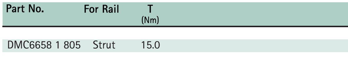 BIS RapidStrut® Base Plate (Medium) Size Chart