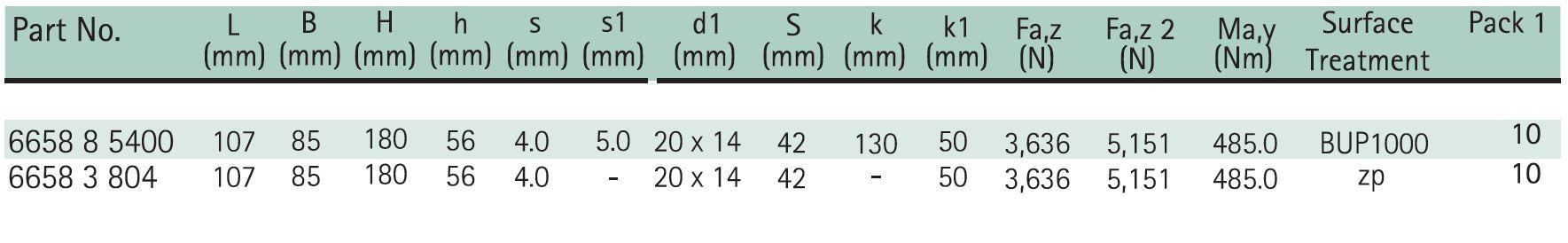 BIS RapidStrut® Base Plate Size Chart