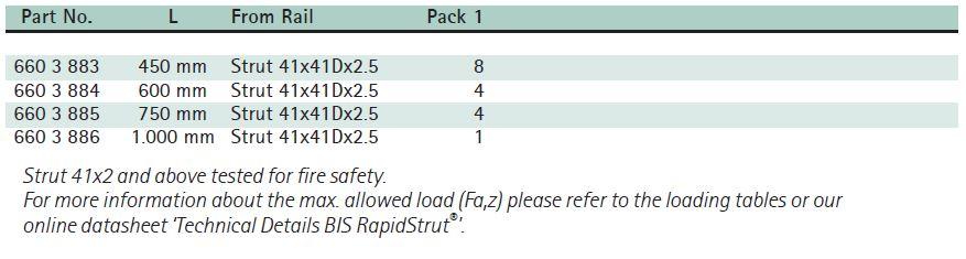 BIS RapidStrut® Cantilever Arms 41x41D (BUP1000) Size Chart