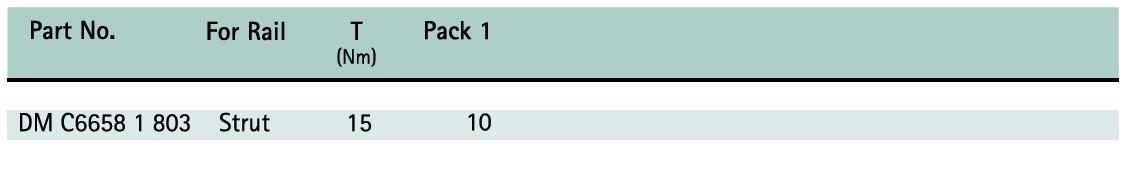 BIS Strut Base Plate Size Chart - Hira Walraven