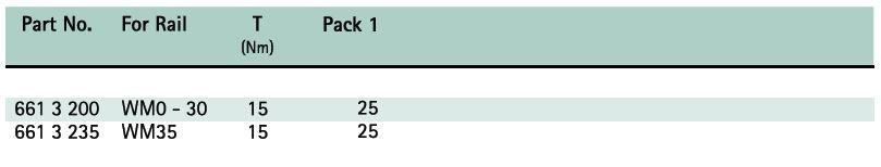 BIS RapidRail® Base Plate Size Chart - Hira Walraven