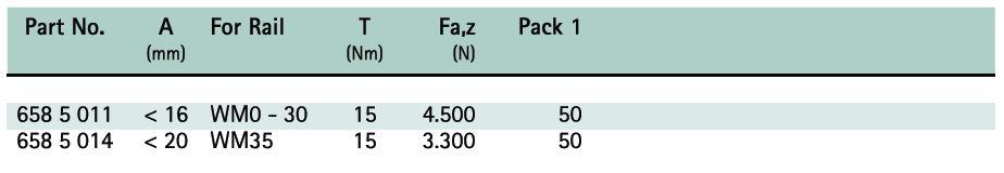 BIS RapidRail® Beam Clamp Size Chart