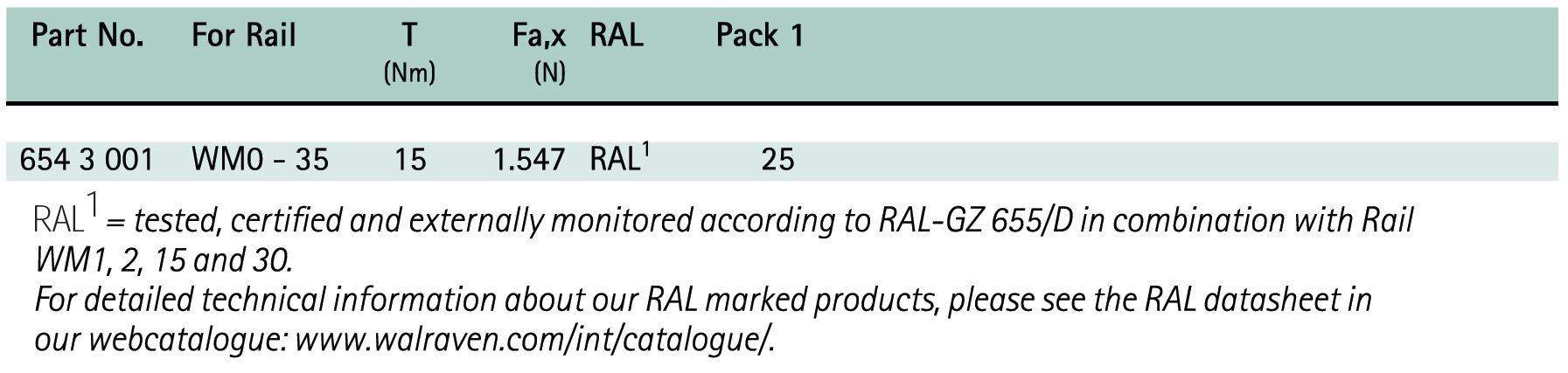 BIS RapidRail® Connector Size Chart