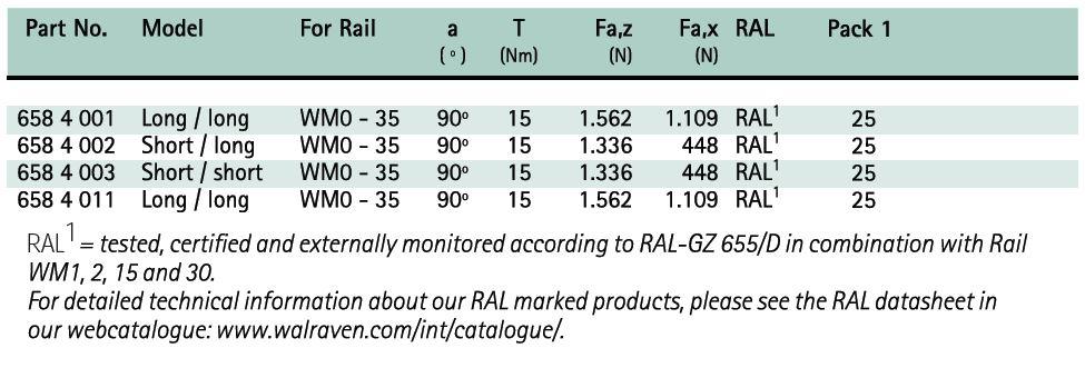 BIS RapidRail® Connectors 90° Size Chart - Hira Walraven