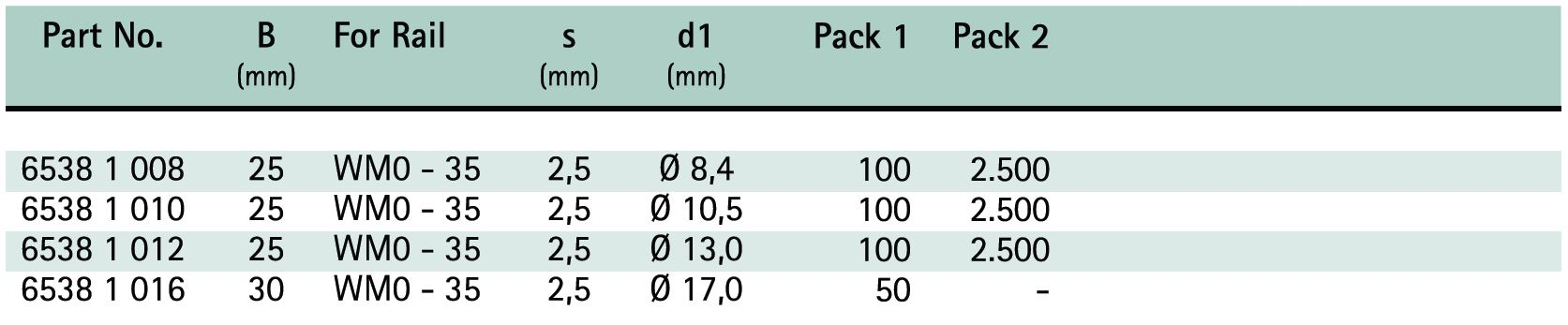 BIS Washers (Flat) (BUP1000) Size Chart - Hira Walraven