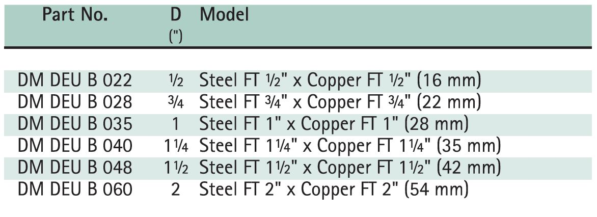 Di Electric Union Model B Size Chart