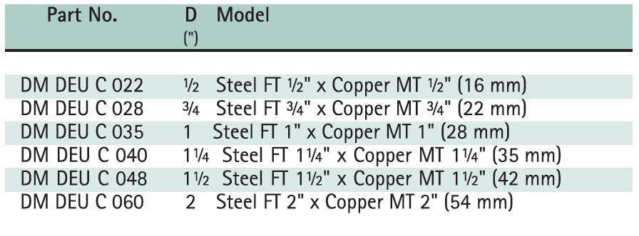 Di Electric Union Model C Size Chart