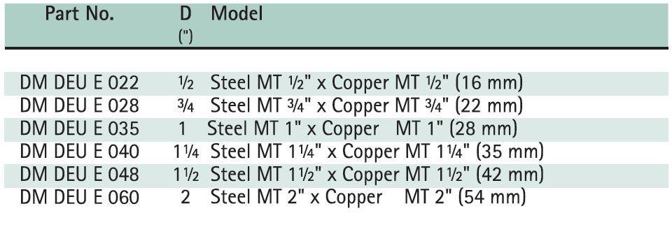 Di Electric Union Model E Size Chart