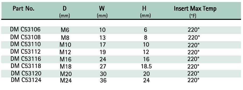 Self Lock Nut Size Chart