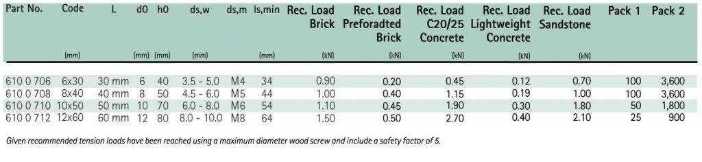 WUP Uni Plugs Size Chart