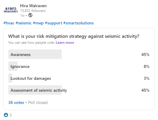 What is your Risk Mitigation Strategy against Seismic Activity-Social Media Post 1