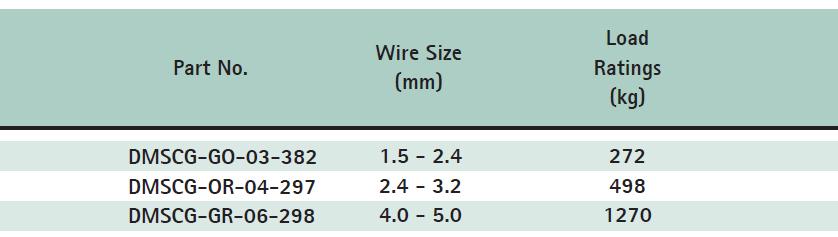 BIS 2-way Loop Cable Gripper