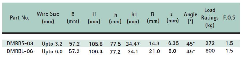 BIS Retrofit Bracket - Size Chart