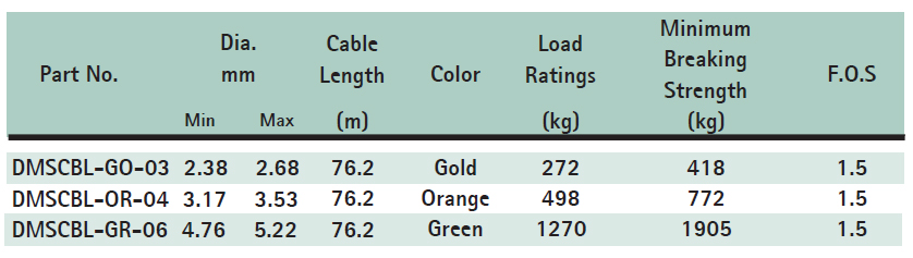 Size Chart - Seismic Cables