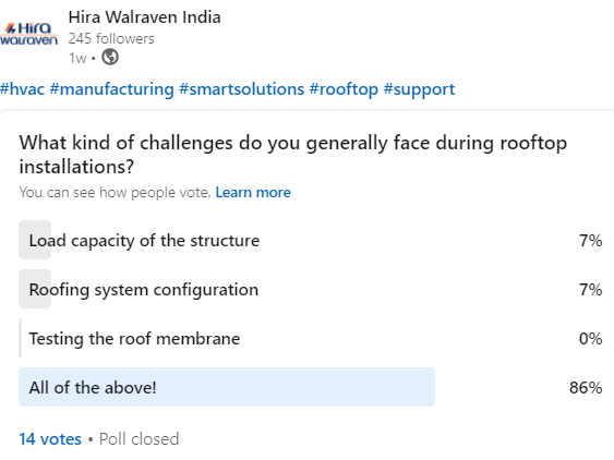 What kind of challenges do you generally face during rooftop installations - Post 2